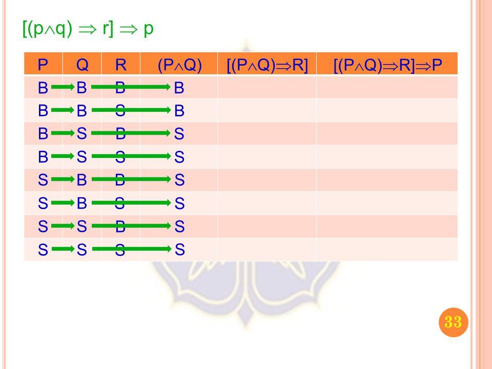 33 [(p  q)  r]  p PQR (P  Q)[(P  Q)  R] [(P  Q)  R]  P B B B B S S S S B B S S B B S S B S B S B S B S B B S S S S S S