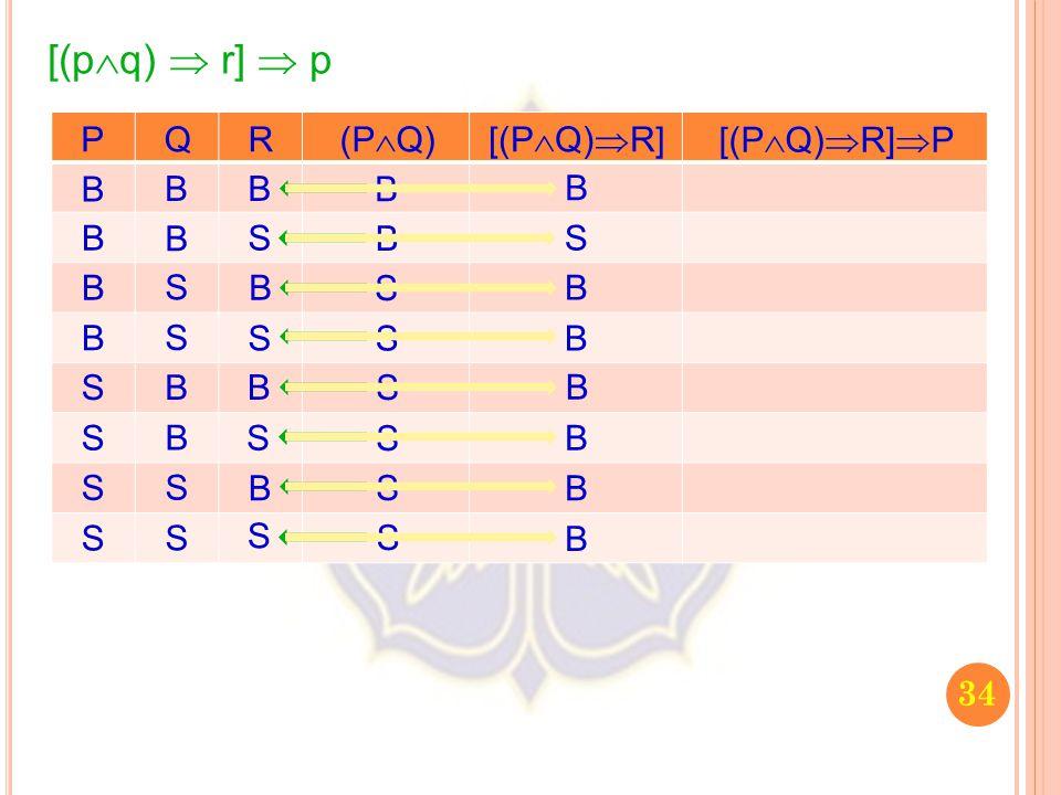 34 [(p  q)  r]  p PQR (P  Q)[(P  Q)  R] [(P  Q)  R]  P B B B B S S S S B B S S B B S S B S B S B S B S B B S S S S S S B S B B B B B B