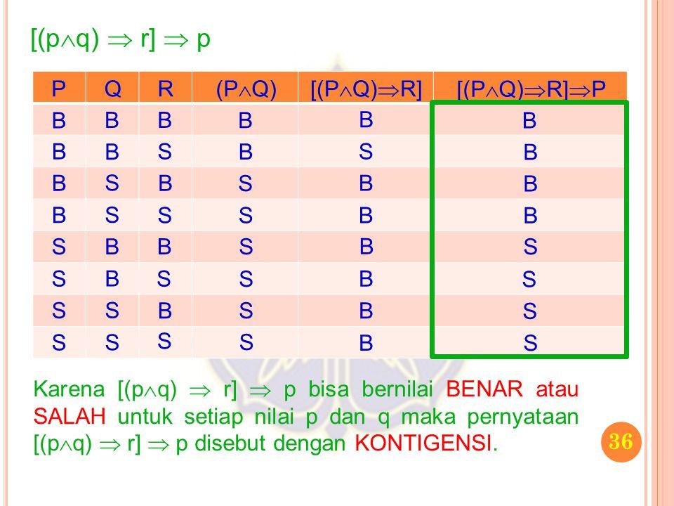 36 [(p  q)  r]  p PQR (P  Q)[(P  Q)  R] [(P  Q)  R]  P B B B B S S S S B B S S B B S S B S B S B S B S B B S S S S S S B S B B B B B B B B B
