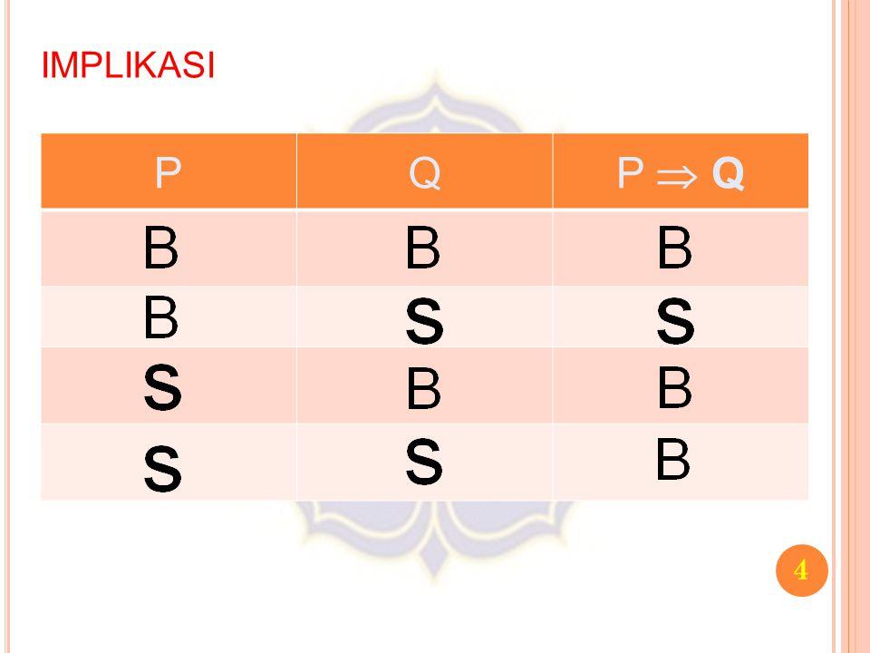 35 [(p  q)  r]  p PQR (P  Q)[(P  Q)  R] [(P  Q)  R]  P B B B B S S S S B B S S B B S S B S B S B S B S B B S S S S S S B S B B B B B B B B B B S S S S