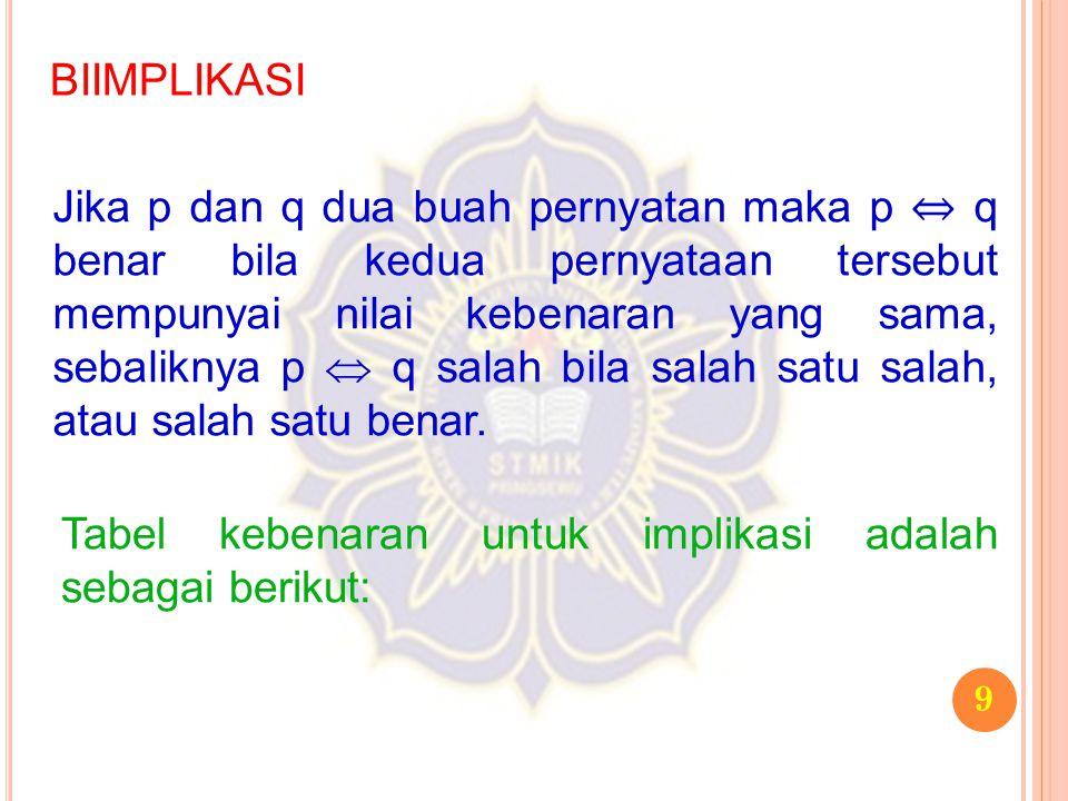 10 BIIMPLIKASI PQ P  Q