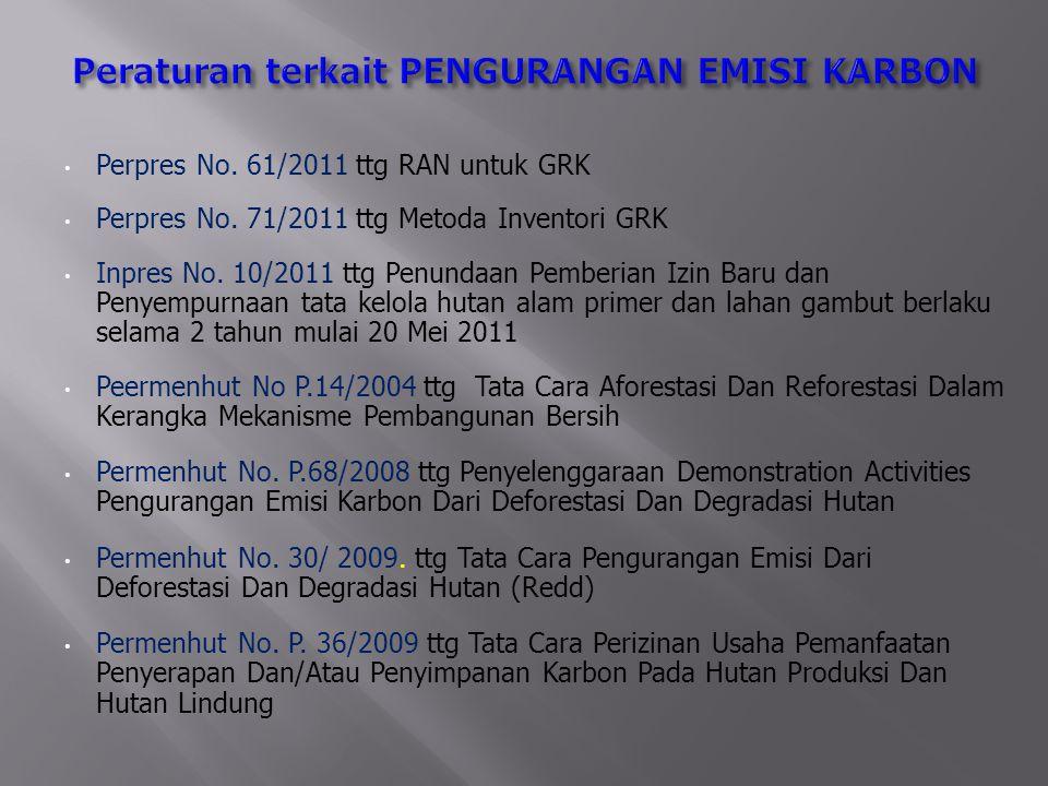 Perpres No.61/2011 ttg RAN untuk GRK Perpres No. 71/2011 ttg Metoda Inventori GRK Inpres No.