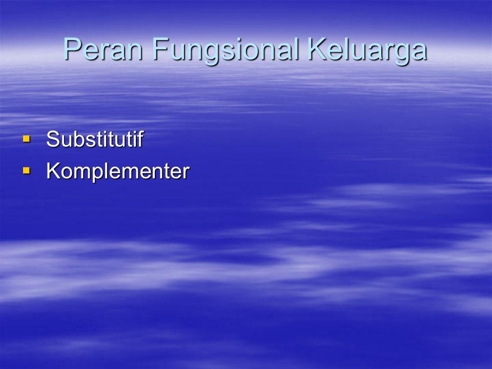 Peran Fungsional Keluarga  Substitutif  Komplementer