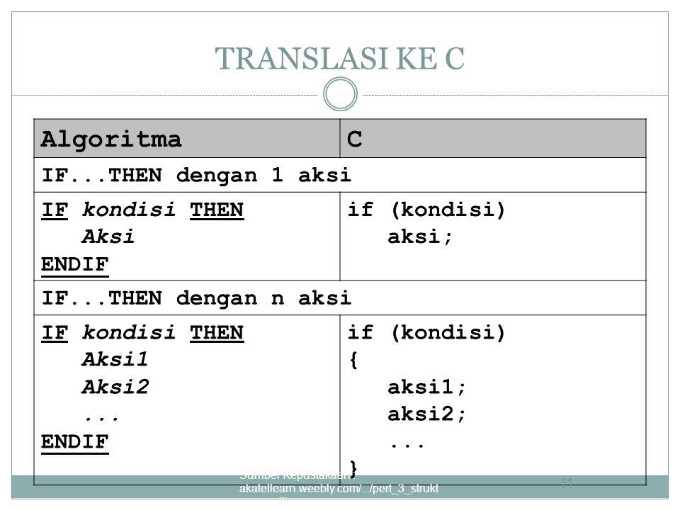 TRANSLASI KE C AlgoritmaC IF...THEN dengan 1 aksi IF kondisi THEN Aksi ENDIF if (kondisi) aksi; IF...THEN dengan n aksi IF kondisi THEN Aksi1 Aksi2...