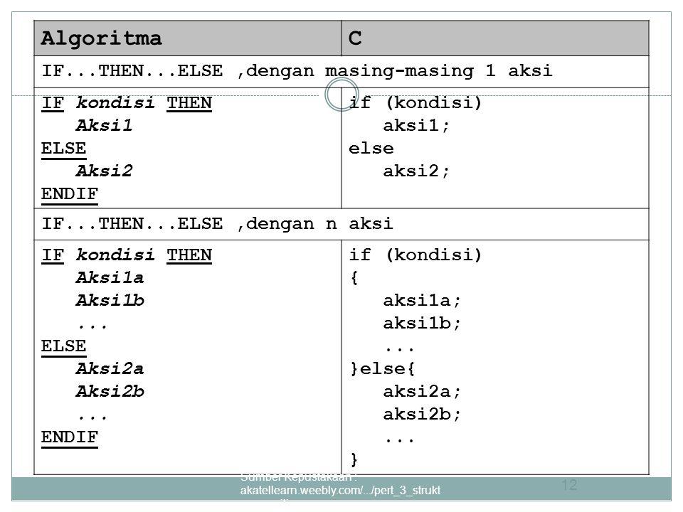 AlgoritmaC IF...THEN...ELSE,dengan masing-masing 1 aksi IF kondisi THEN Aksi1 ELSE Aksi2 ENDIF if (kondisi) aksi1; else aksi2; IF...THEN...ELSE,dengan