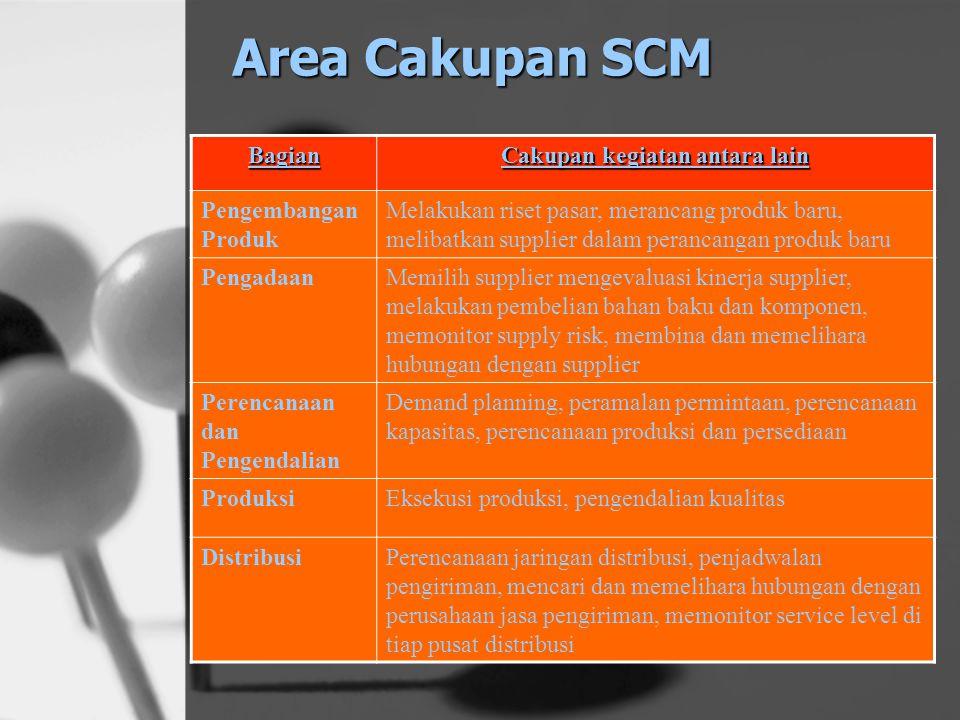 Area Cakupan SCM  Apabila mengacu pada sebuah perusahaan manufaktur, kegiatan-keiatan utama yang masuk dalam klasifikasi SCM adalah :  Kegiatan mera