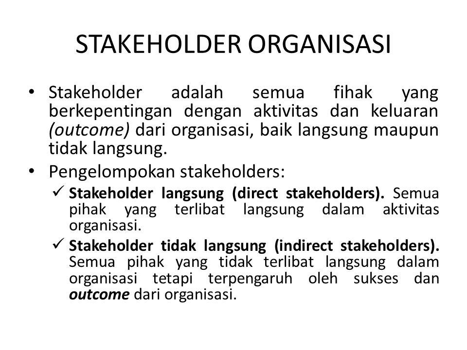 STAKEHOLDER ORGANISASI Stakeholder adalah semua fihak yang berkepentingan dengan aktivitas dan keluaran (outcome) dari organisasi, baik langsung maupu
