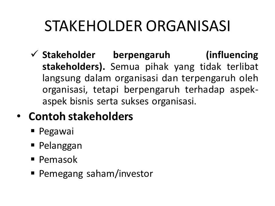 STAKEHOLDER ORGANISASI Stakeholder berpengaruh (influencing stakeholders). Semua pihak yang tidak terlibat langsung dalam organisasi dan terpengaruh o