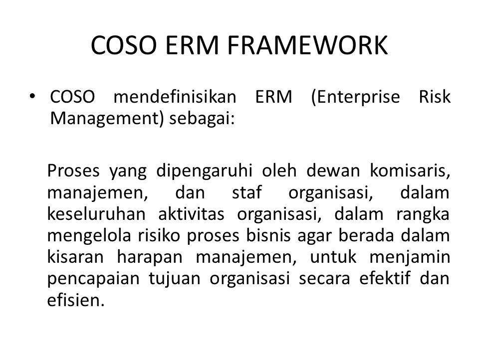 COSO ERM FRAMEWORK COSO mendefinisikan ERM (Enterprise Risk Management) sebagai: Proses yang dipengaruhi oleh dewan komisaris, manajemen, dan staf org