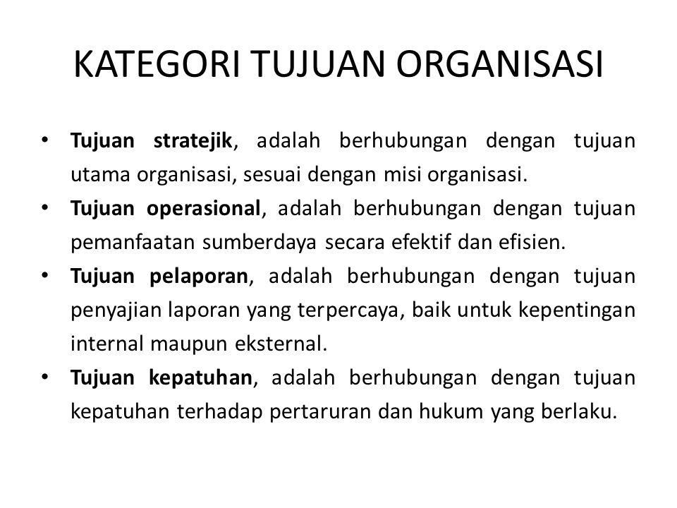 KATEGORI TUJUAN ORGANISASI Tujuan stratejik, adalah berhubungan dengan tujuan utama organisasi, sesuai dengan misi organisasi. Tujuan operasional, ada