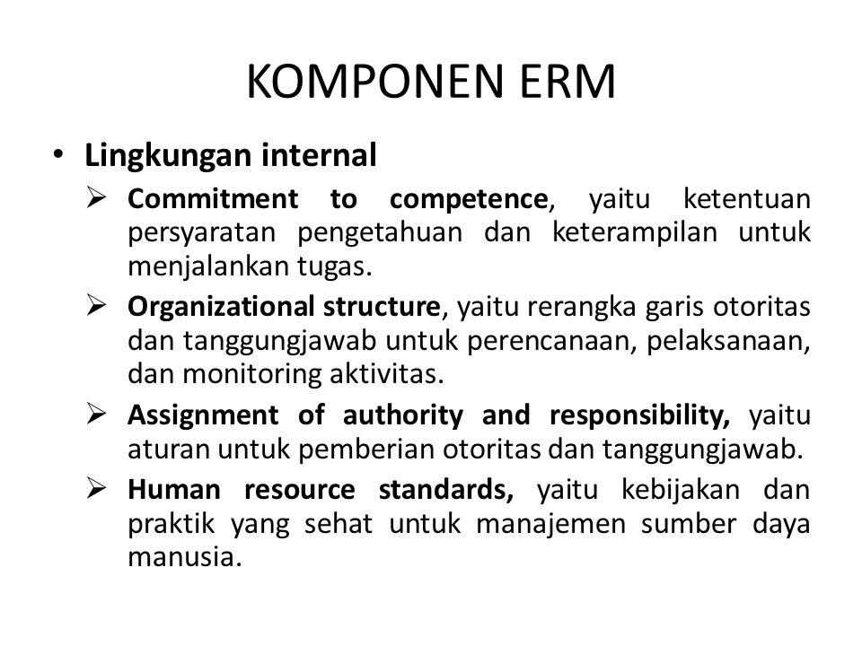 KOMPONEN ERM Lingkungan internal  Commitment to competence, yaitu ketentuan persyaratan pengetahuan dan keterampilan untuk menjalankan tugas.  Organ