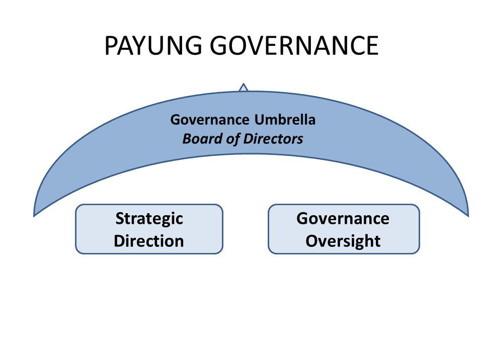 KOMPONEN ERM Objective setting, adalah tujuan yang bersifat strategis, sebagai pedoman untuk pencapaian tujuan operasional, pelaporan, dan kepatuhan.