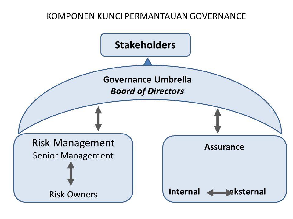 KOMPONEN KUNCI PERMANTAUAN GOVERNANCE Governance Umbrella Board of Directors Risk Management Senior Management Risk Owners Assurance Internal eksterna
