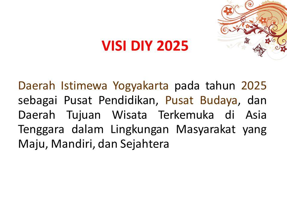 Misi Pemerintah DIY Menjadikan Daerah Istimewa Yogyakarta sebagai Pusat Kebudayaan Terkemuka di Indonesia dengan Kraton Ngayogyakarta Hadiningrat sebagai Pusat Budaya, dan bertaqwa (IMTAQ), serta mampu memilih dan menyerap Budaya Modern yang positif dan tetap melestarikan Budaya Daerah.