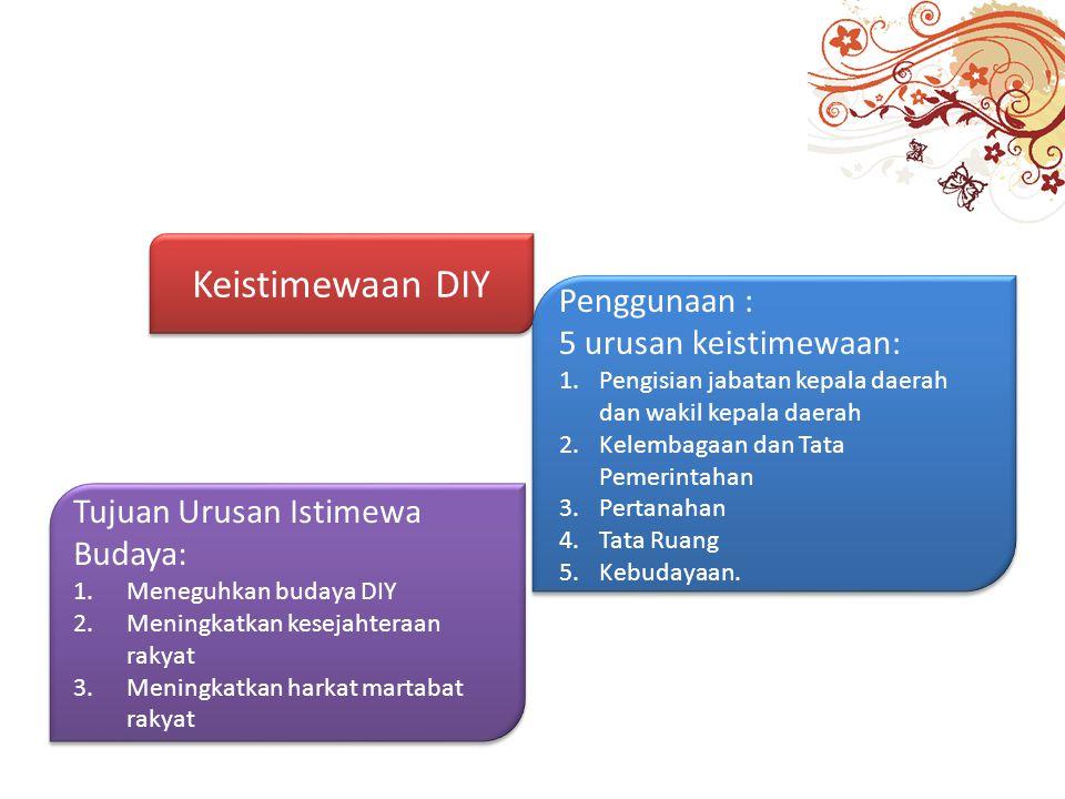 Skema Renaisans Yogyakarta Strategi Renaisans 1.Pendidikan, 2.