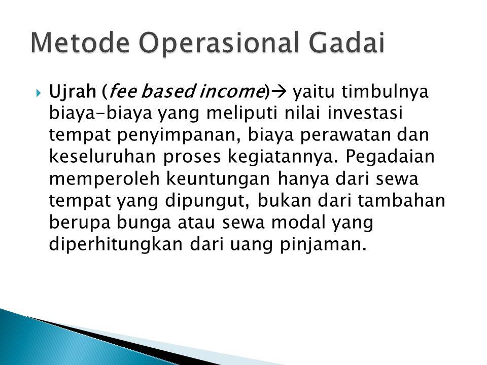  Ujrah (fee based income)  yaitu timbulnya biaya-biaya yang meliputi nilai investasi tempat penyimpanan, biaya perawatan dan keseluruhan proses kegiatannya.