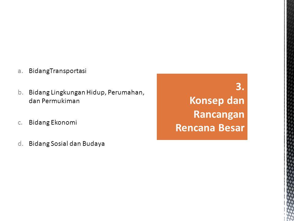 a.BidangTransportasi b.Bidang Lingkungan Hidup, Perumahan, dan Permukiman c.Bidang Ekonomi d.Bidang Sosial dan Budaya 3. Konsep dan Rancangan Rencana