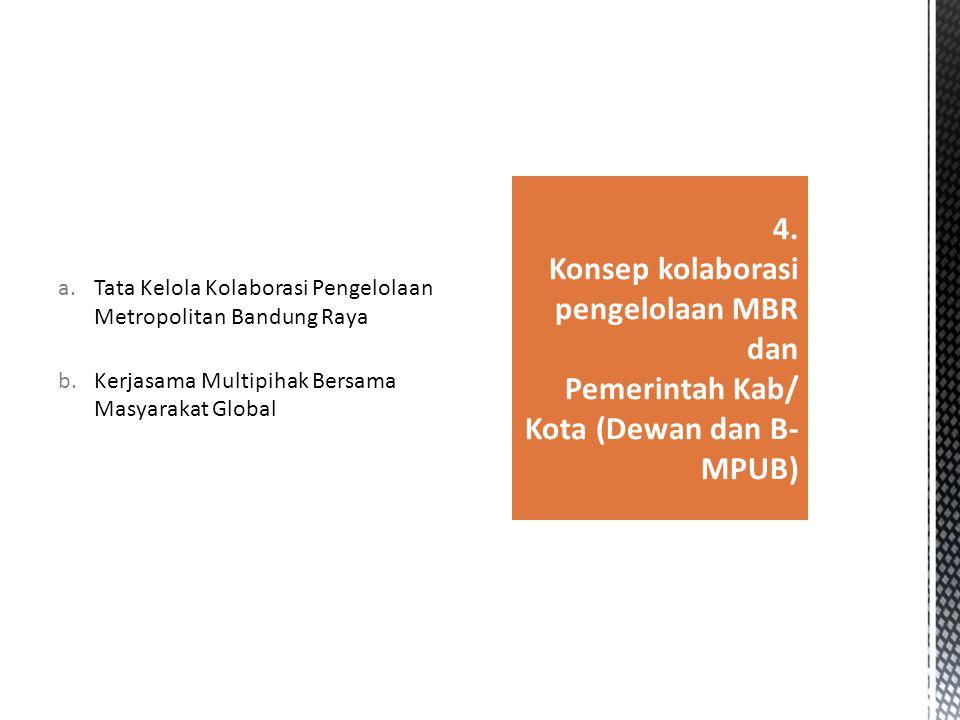a.Tata Kelola Kolaborasi Pengelolaan Metropolitan Bandung Raya b.Kerjasama Multipihak Bersama Masyarakat Global 4. Konsep kolaborasi pengelolaan MBR d