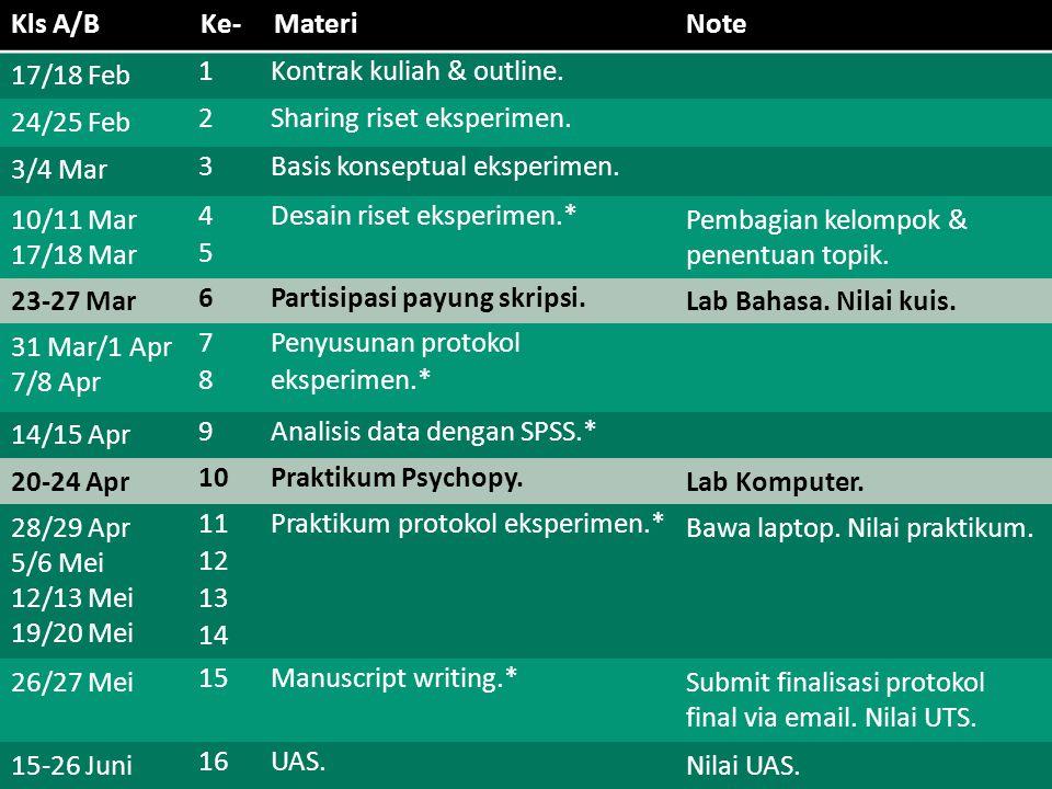 Persentase penilaian  Kuis (10%): Partisipasi eksperimen payung skripsi (individual).