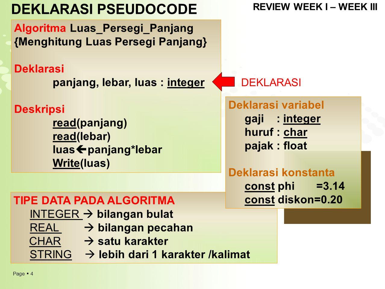 Page  4 DEKLARASI PSEUDOCODE Algoritma Luas_Persegi_Panjang {Menghitung Luas Persegi Panjang} Deklarasi panjang, lebar, luas : integer Deskripsi read