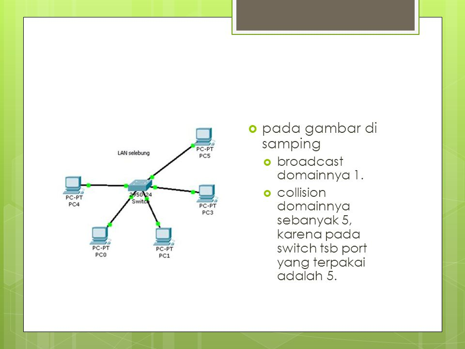  pada gambar di samping  broadcast domainnya 1.  collision domainnya sebanyak 5, karena pada switch tsb port yang terpakai adalah 5.