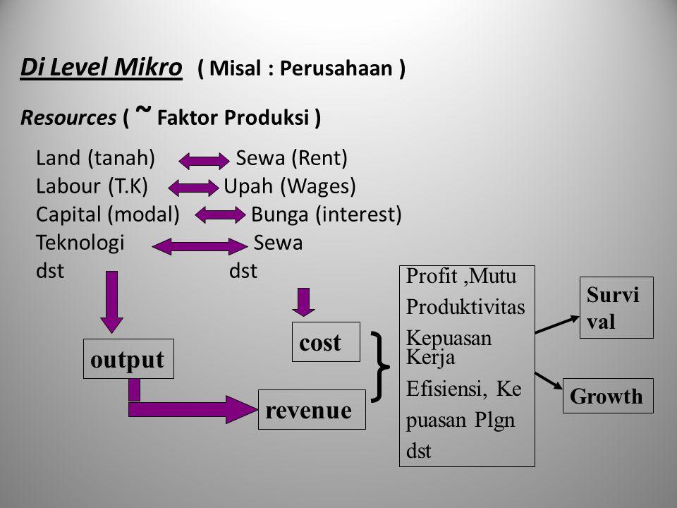 Di Level Mikro ( Misal : Perusahaan ) Resources ( ~ Faktor Produksi ) Land (tanah) Sewa (Rent) Labour (T.K) Upah (Wages) Capital (modal) Bunga (interest) Teknologi Sewa dst dst Profit,Mutu Produktivitas Kepuasan Kerja Efisiensi, Ke puasan Plgn dst Survi val Growth output cost revenue