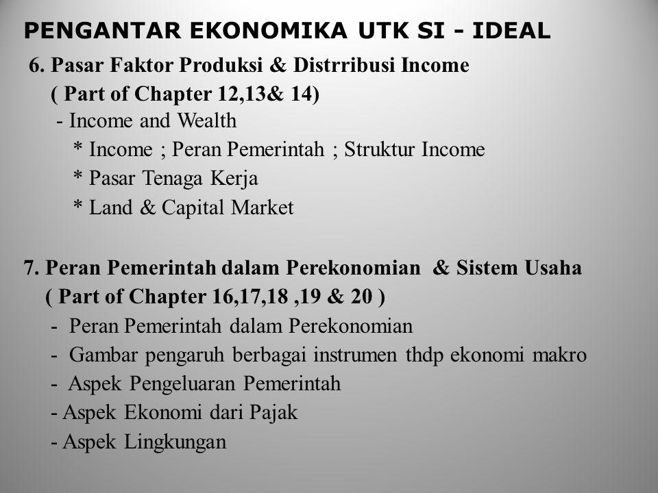 PENGANTAR EKONOMIKA UTK SI - IDEAL 6. Pasar Faktor Produksi & Distrribusi Income ( Part of Chapter 12,13& 14) - Income and Wealth * Income ; Peran Pem