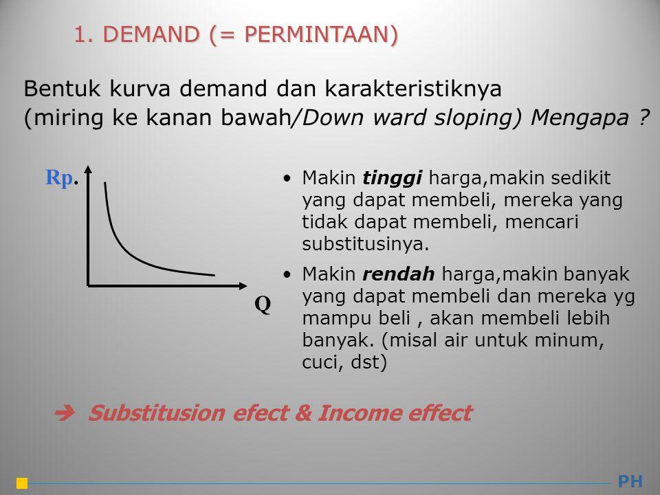 1. DEMAND (= PERMINTAAN) Bentuk kurva demand dan karakteristiknya (miring ke kanan bawah/Down ward sloping) Mengapa ? PH Q Rp. Makin tinggi harga,maki