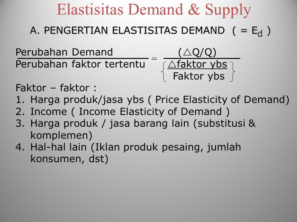 A. PENGERTIAN ELASTISITAS DEMAND ( = E d ) Perubahan Demand (  Q/Q) Perubahan faktor tertentu  faktor ybs Faktor ybs Faktor – faktor : 1.Harga produ