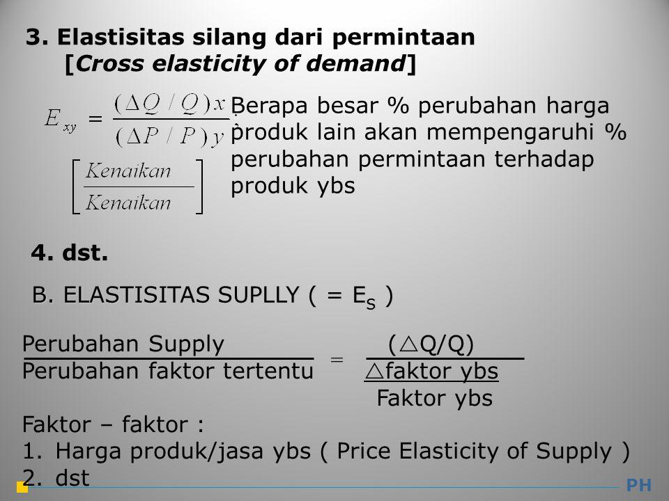 PH 3. Elastisitas silang dari permintaan [Cross elasticity of demand] Berapa besar % perubahan harga produk lain akan mempengaruhi % perubahan permint