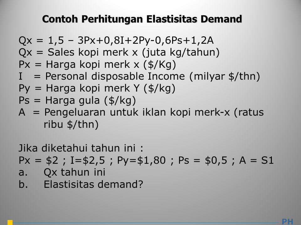 Contoh Perhitungan Elastisitas Demand PH Qx = 1,5 – 3Px+0,8I+2Py-0,6Ps+1,2A Qx = Sales kopi merk x (juta kg/tahun) Px = Harga kopi merk x ($/Kg) I = Personal disposable Income (milyar $/thn) Py = Harga kopi merk Y ($/kg) Ps = Harga gula ($/kg) A = Pengeluaran untuk iklan kopi merk-x (ratus ribu $/thn) Jika diketahui tahun ini : Px = $2 ; I=$2,5 ; Py=$1,80 ; Ps = $0,5 ; A = S1 a.Qx tahun ini b.Elastisitas demand?