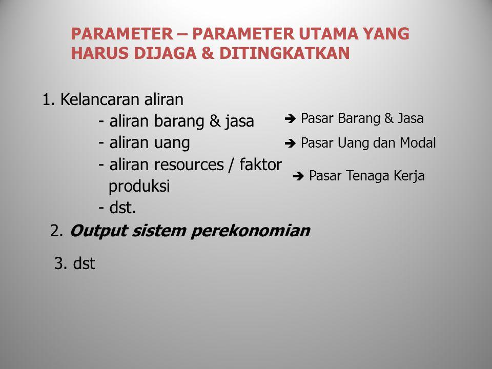 PARAMETER – PARAMETER UTAMA YANG HARUS DIJAGA & DITINGKATKAN 1.Kelancaran aliran - aliran barang & jasa - aliran uang - aliran resources / faktor produksi - dst.