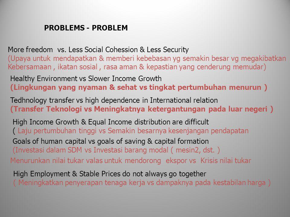 PROBLEMS - PROBLEM High Employment & Stable Prices do not always go together ( Meningkatkan penyerapan tenaga kerja vs dampaknya pada kestabilan harga ) More freedom vs.