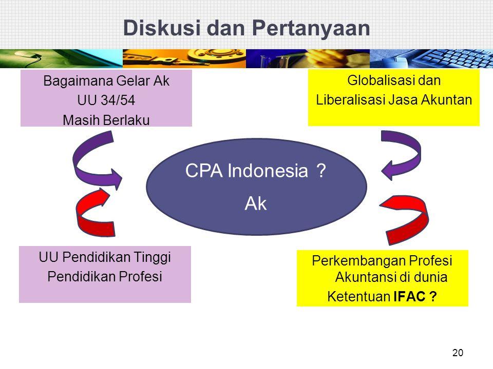 20 Bagaimana Gelar Ak UU 34/54 Masih Berlaku Diskusi dan Pertanyaan UU Pendidikan Tinggi Pendidikan Profesi CPA Indonesia ? Ak Perkembangan Profesi Ak