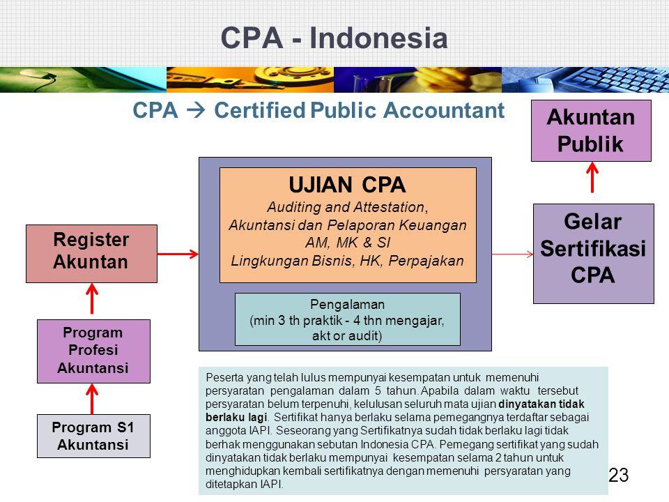 CPA - Indonesia 23 Register Akuntan UJIAN CPA Auditing and Attestation, Akuntansi dan Pelaporan Keuangan AM, MK & SI Lingkungan Bisnis, HK, Perpajakan