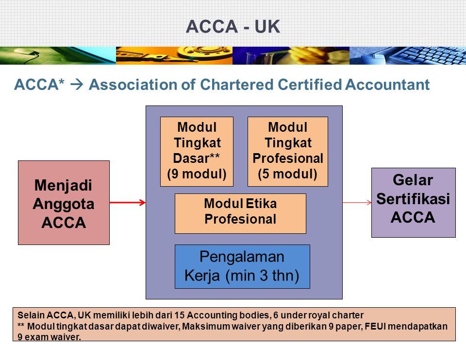 ACCA - UK 24 Menjadi Anggota ACCA Modul Tingkat Dasar** (9 modul) Pengalaman Kerja (min 3 thn) Gelar Sertifikasi ACCA ACCA*  Association of Chartered