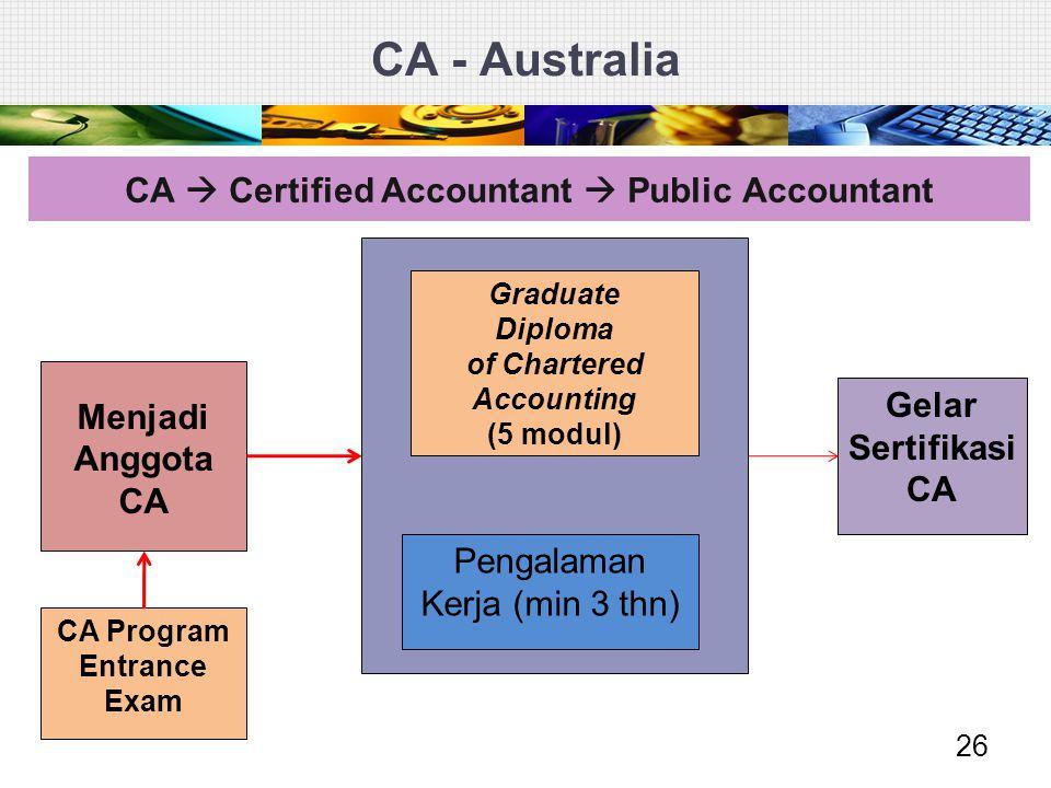 CA - Australia 26 Menjadi Anggota CA Graduate Diploma of Chartered Accounting (5 modul) Pengalaman Kerja (min 3 thn) Gelar Sertifikasi CA CA  Certifi