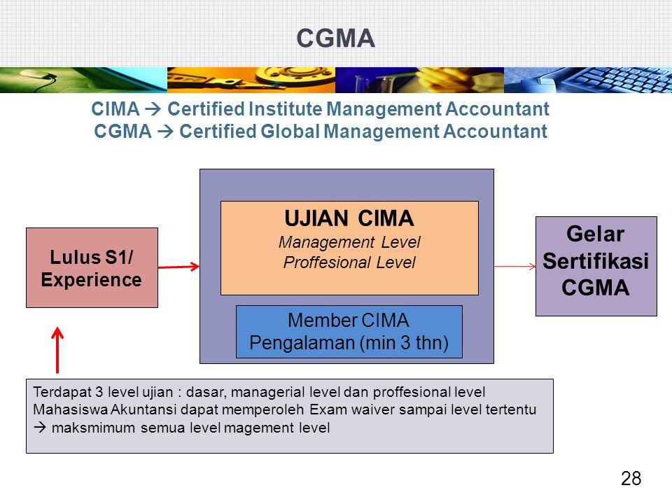CGMA 28 Lulus S1/ Experience UJIAN CIMA Management Level Proffesional Level Member CIMA Pengalaman (min 3 thn) Gelar Sertifikasi CGMA CIMA  Certified