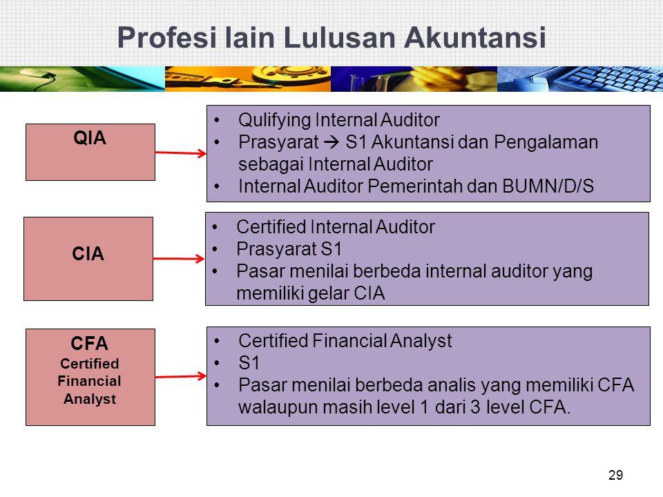 Profesi lain Lulusan Akuntansi 29 QIA Qulifying Internal Auditor Prasyarat  S1 Akuntansi dan Pengalaman sebagai Internal Auditor Internal Auditor Pem
