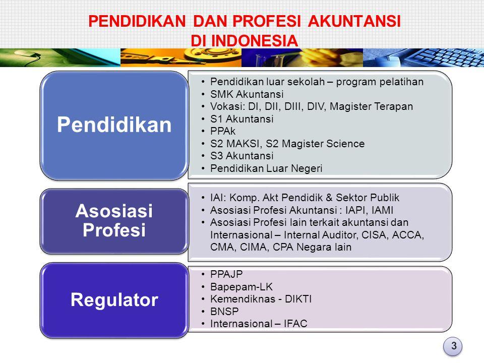 PENDIDIKAN DAN PROFESI AKUNTANSI DI INDONESIA 3 Pendidikan luar sekolah – program pelatihan SMK Akuntansi Vokasi: DI, DII, DIII, DIV, Magister Terapan