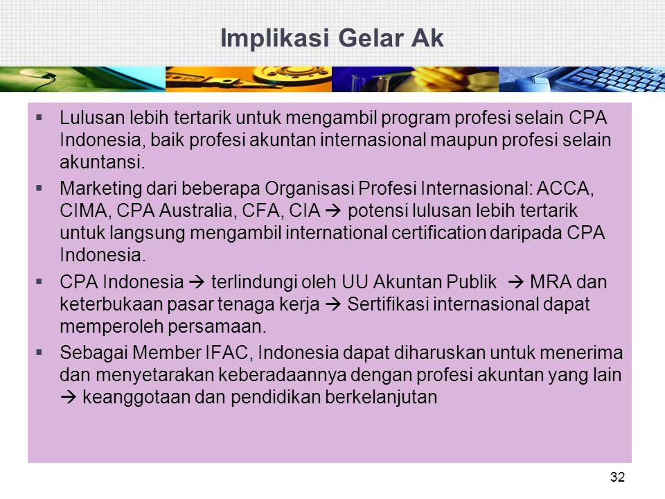 Implikasi Gelar Ak  Lulusan lebih tertarik untuk mengambil program profesi selain CPA Indonesia, baik profesi akuntan internasional maupun profesi se