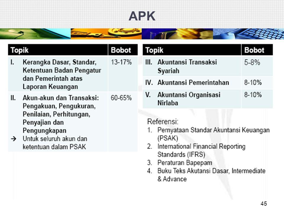 APK 45
