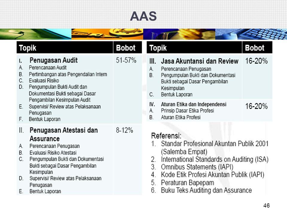 AAS 46