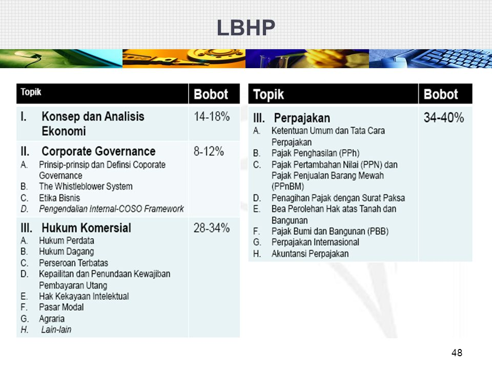 LBHP 48