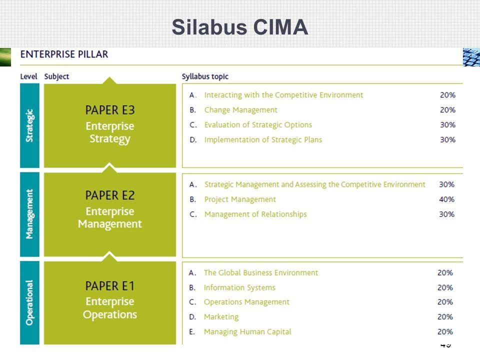 Silabus CIMA 49