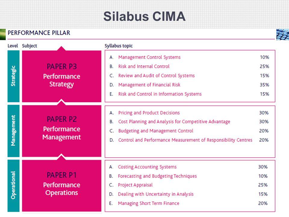 Silabus CIMA 50
