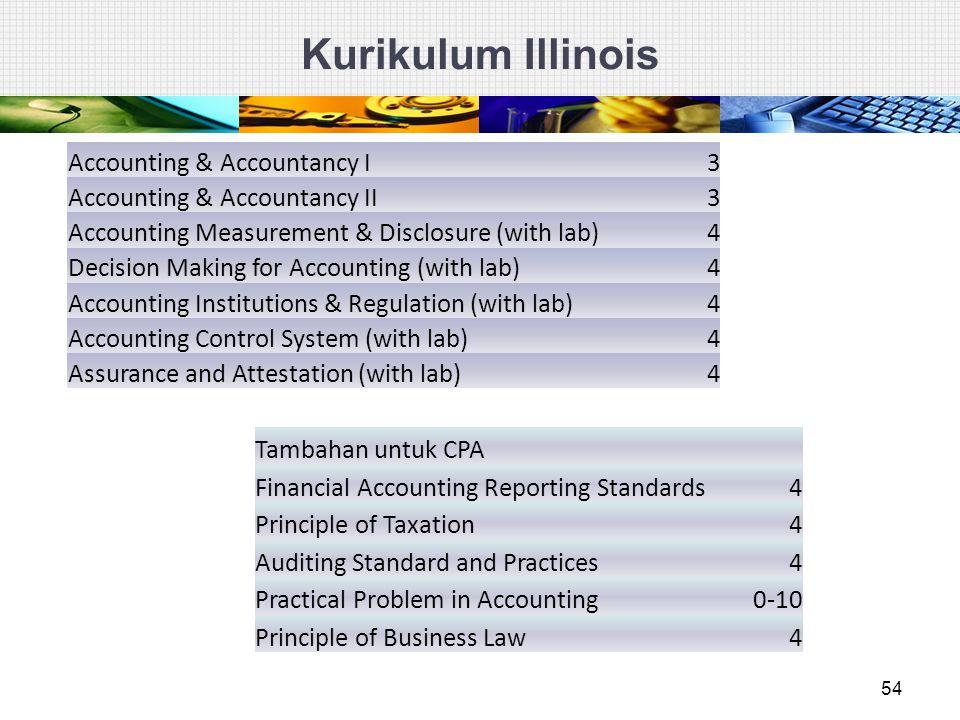 Kurikulum Illinois 54 Accounting & Accountancy I3 Accounting & Accountancy II3 Accounting Measurement & Disclosure (with lab)4 Decision Making for Acc