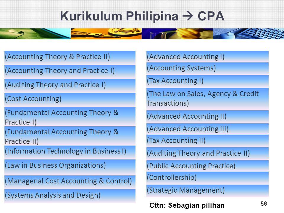 Kurikulum Philipina  CPA 56 (Accounting Theory & Practice II) (Accounting Theory and Practice I) (Auditing Theory and Practice I) (Cost Accounting) (