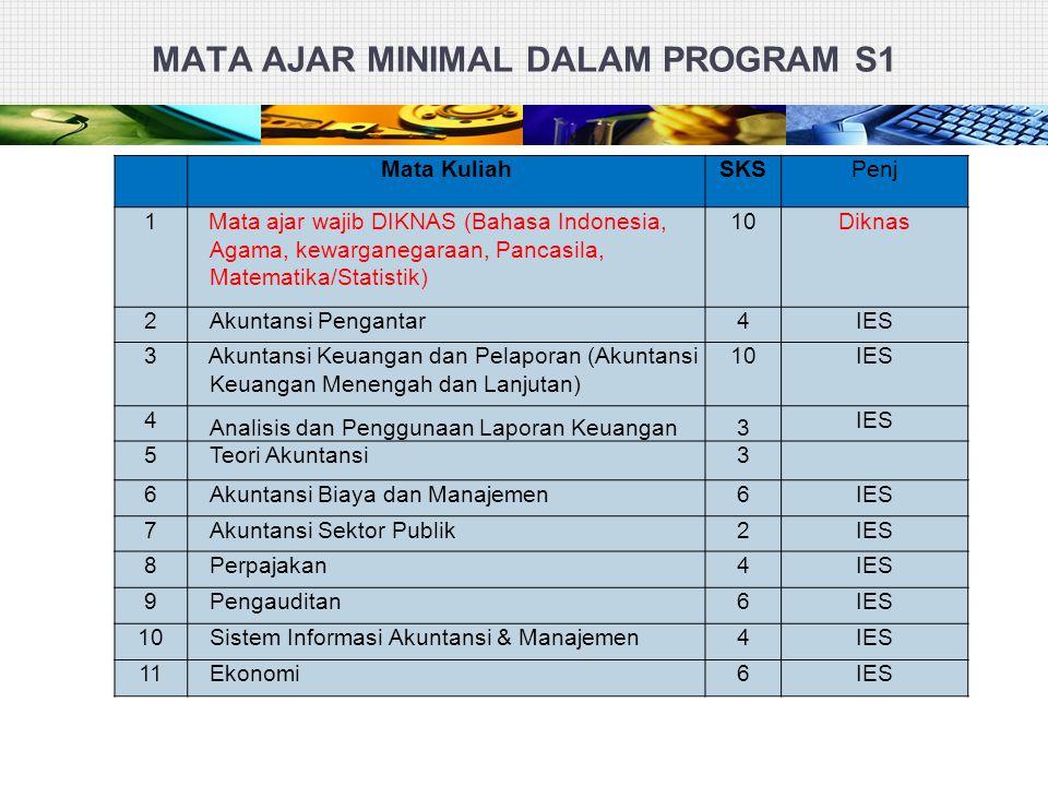MATA AJAR MINIMAL DALAM PROGRAM S1 Mata KuliahSKSPenj 1Mata ajar wajib DIKNAS (Bahasa Indonesia, Agama, kewarganegaraan, Pancasila, Matematika/Statist