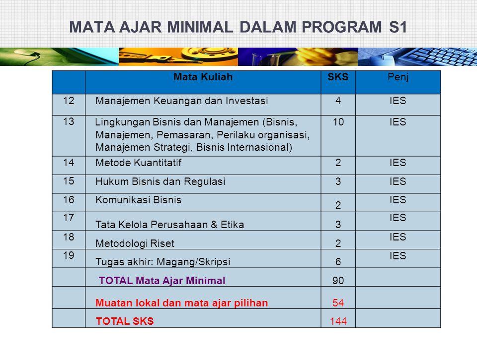MATA AJAR MINIMAL DALAM PROGRAM S1 Mata KuliahSKSPenj 12 Manajemen Keuangan dan Investasi4IES 13 Lingkungan Bisnis dan Manajemen (Bisnis, Manajemen, P